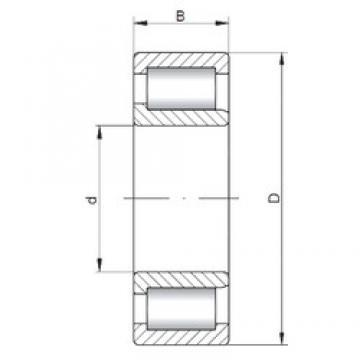 90 mm x 190 mm x 64 mm  ISO SL192318 Rolamentos cilíndricos